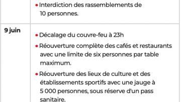 20210429-Tableau_deconfinement